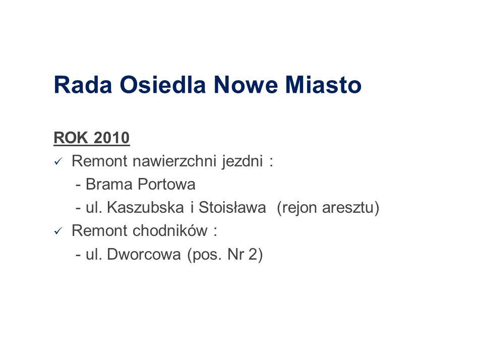 Rada Osiedla Nowe Miasto ROK 2011 Remont nawierzchni jezdni : - ul.
