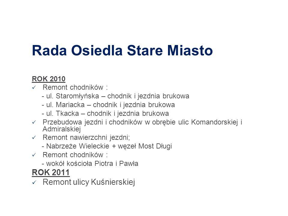 Rada Osiedla Stare Miasto ROK 2010 Remont chodników : - ul. Staromłyńska – chodnik i jezdnia brukowa - ul. Mariacka – chodnik i jezdnia brukowa - ul.