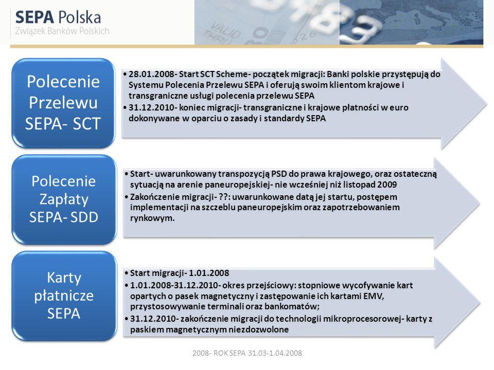28.01.2008- Start SCT Scheme- początek migracji: Banki polskie przystępują do Systemu Polecenia Przelewu SEPA i oferują swoim klientom krajowe i trans