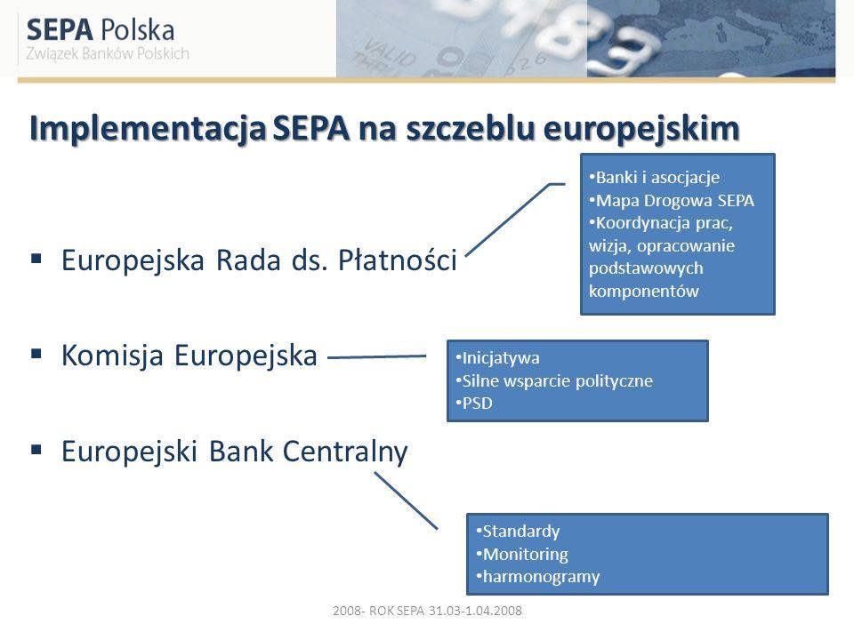 Implementacja SEPA na szczeblu europejskim Europejska Rada ds. Płatności Komisja Europejska Europejski Bank Centralny 2008- ROK SEPA 31.03-1.04.2008 B
