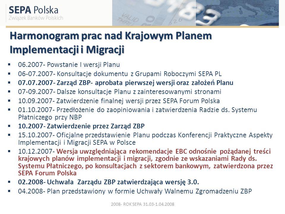 Harmonogram prac nad Krajowym Planem Implementacji i Migracji 06.2007- Powstanie I wersji Planu 06-07.2007- Konsultacje dokumentu z Grupami Roboczymi