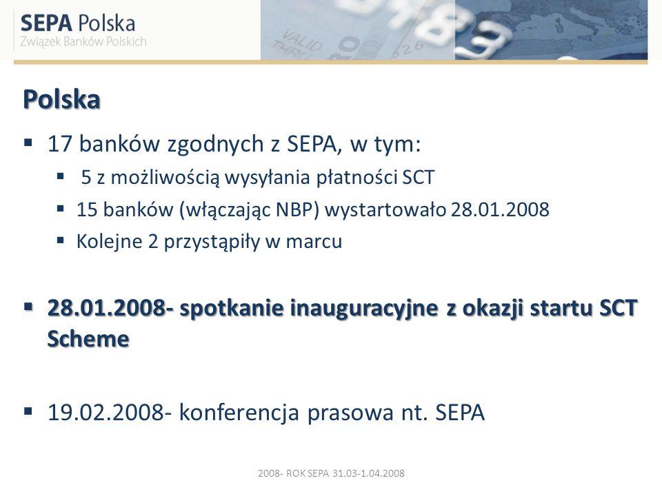 Polska 17 banków zgodnych z SEPA, w tym: 5 z możliwością wysyłania płatności SCT 15 banków (włączając NBP) wystartowało 28.01.2008 Kolejne 2 przystąpi