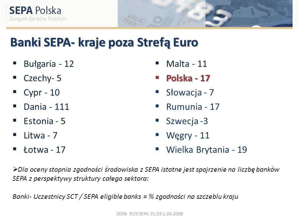 Banki SEPA- kraje poza Strefą Euro Bułgaria - 12 Czechy- 5 Cypr - 10 Dania - 111 Estonia - 5 Litwa - 7 Łotwa - 17 Malta - 11 Polska - 17 Polska - 17 S