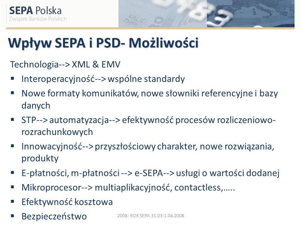 Wpływ SEPA i PSD- Możliwości Technologia--> XML & EMV Interoperacyjność--> wspólne standardy Nowe formaty komunikatów, nowe słowniki referencyjne i ba