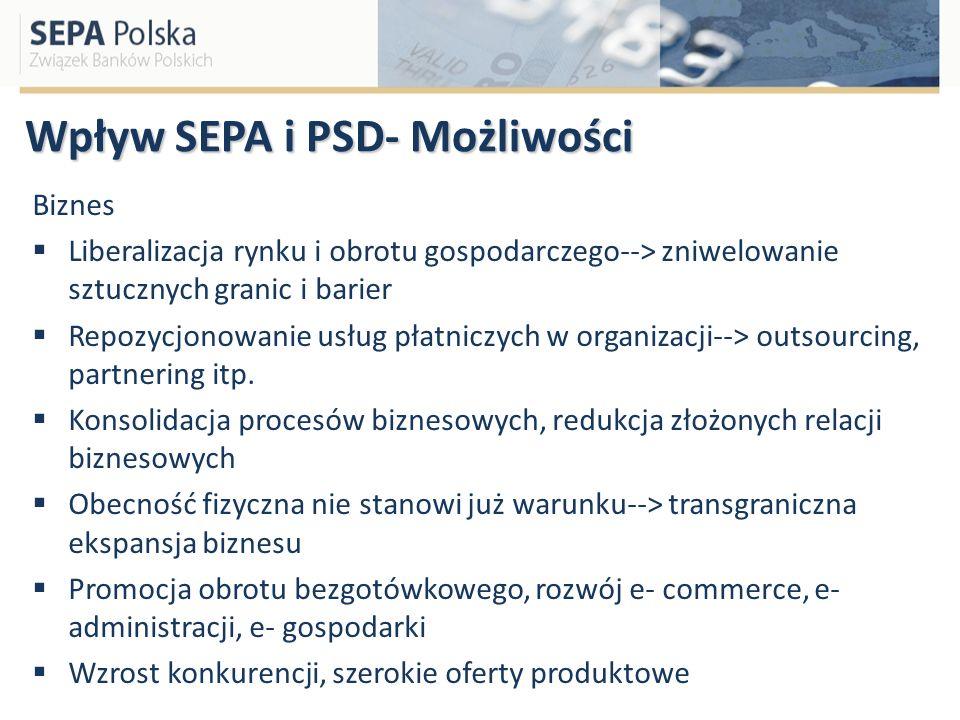 Wpływ SEPA i PSD- Możliwości Biznes Liberalizacja rynku i obrotu gospodarczego--> zniwelowanie sztucznych granic i barier Repozycjonowanie usług płatn