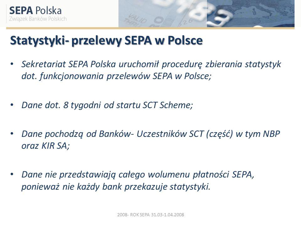 Statystyki- przelewy SEPA w Polsce Sekretariat SEPA Polska uruchomił procedurę zbierania statystyk dot. funkcjonowania przelewów SEPA w Polsce; Dane d