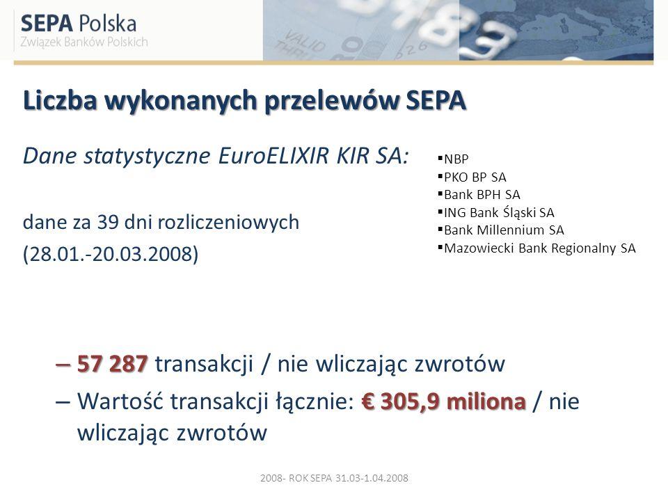 Liczba wykonanych przelewów SEPA Dane statystyczne EuroELIXIR KIR SA: dane za 39 dni rozliczeniowych (28.01.-20.03.2008) – 57 287 – 57 287 transakcji