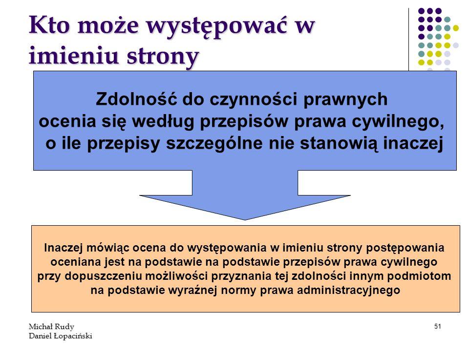 Michał Rudy Daniel Łopaciński 51 Kto może występować w imieniu strony Zdolność do czynności prawnych ocenia się według przepisów prawa cywilnego, o il