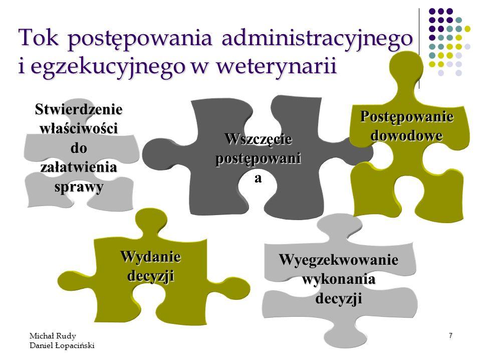Michał Rudy Daniel Łopaciński 7 Tok postępowania administracyjnego i egzekucyjnego w weterynarii Wyegzekwowanie wykonania decyzji Wydanie decyzji Wszc