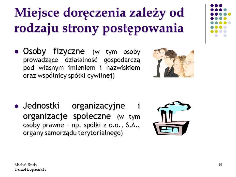 Michał Rudy Daniel Łopaciński 80 Miejsce doręczenia zależy od rodzaju strony postępowania Osoby fizyczne (w tym osoby prowadzące działalność gospodarc