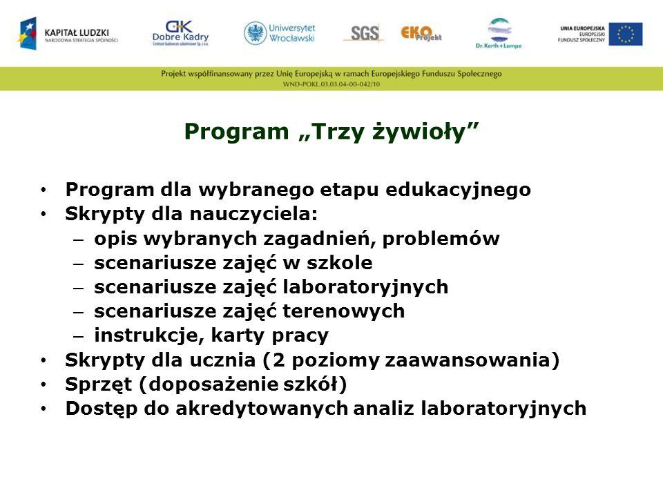 Program Trzy żywioły Program dla wybranego etapu edukacyjnego Skrypty dla nauczyciela: – opis wybranych zagadnień, problemów – scenariusze zajęć w szk
