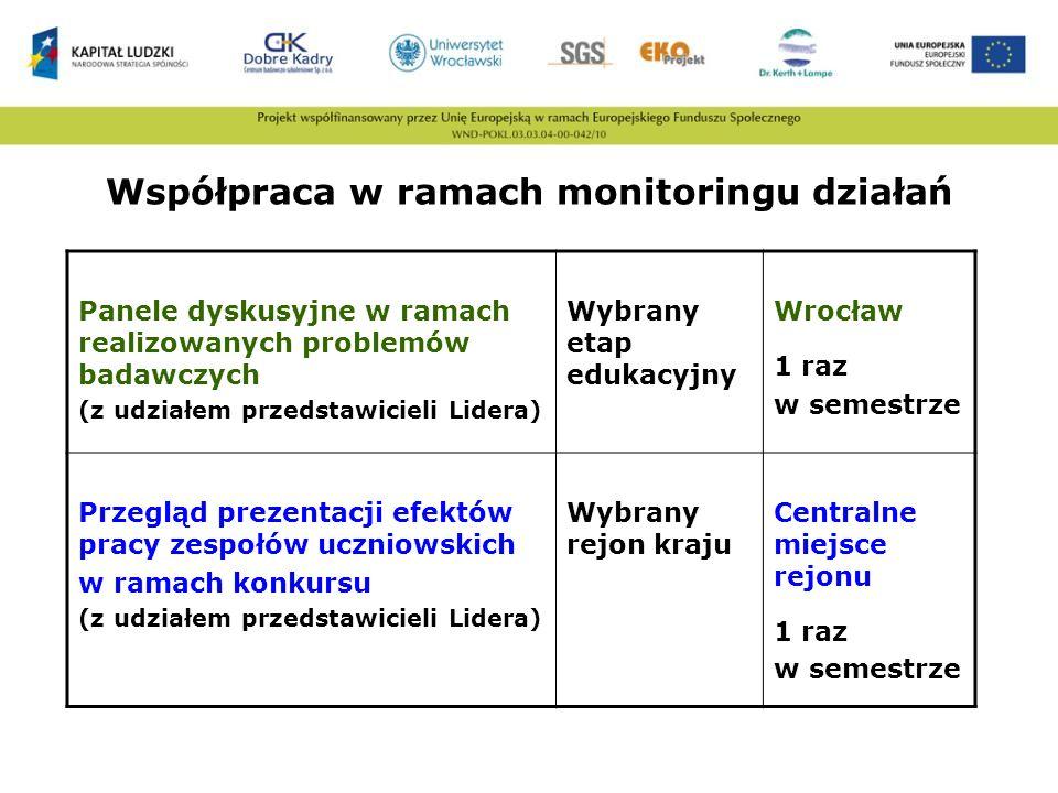 Współpraca w ramach monitoringu działań Panele dyskusyjne w ramach realizowanych problemów badawczych (z udziałem przedstawicieli Lidera) Wybrany etap