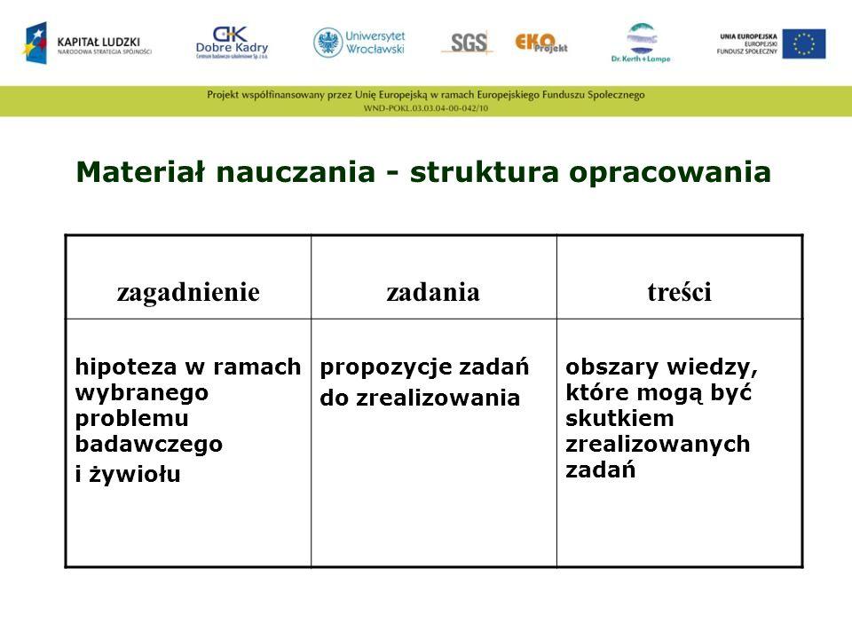 Monitorowanie dokumentowania realizowanych działań (dzienniki zajęć, frekwencja, promocja działań) Przygotowanie sprawozdania z bieżącej realizacji projektu w szkole (co 2 miesiące).