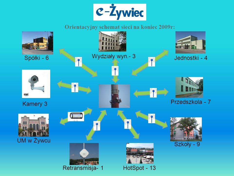 Orientacyjny schemat sieci na koniec 2009r: Spółki - 6Jednostki - 4 HotSpot - 13 Szkoły - 9 UM w Żywcu Przedszkola - 7 Kamery 3 Wydziały wyn.- 3 Retra