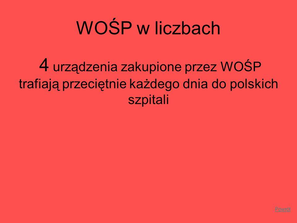 WOŚP w liczbach 4 urządzenia zakupione przez WOŚP trafiają przeciętnie każdego dnia do polskich szpitali Powrót