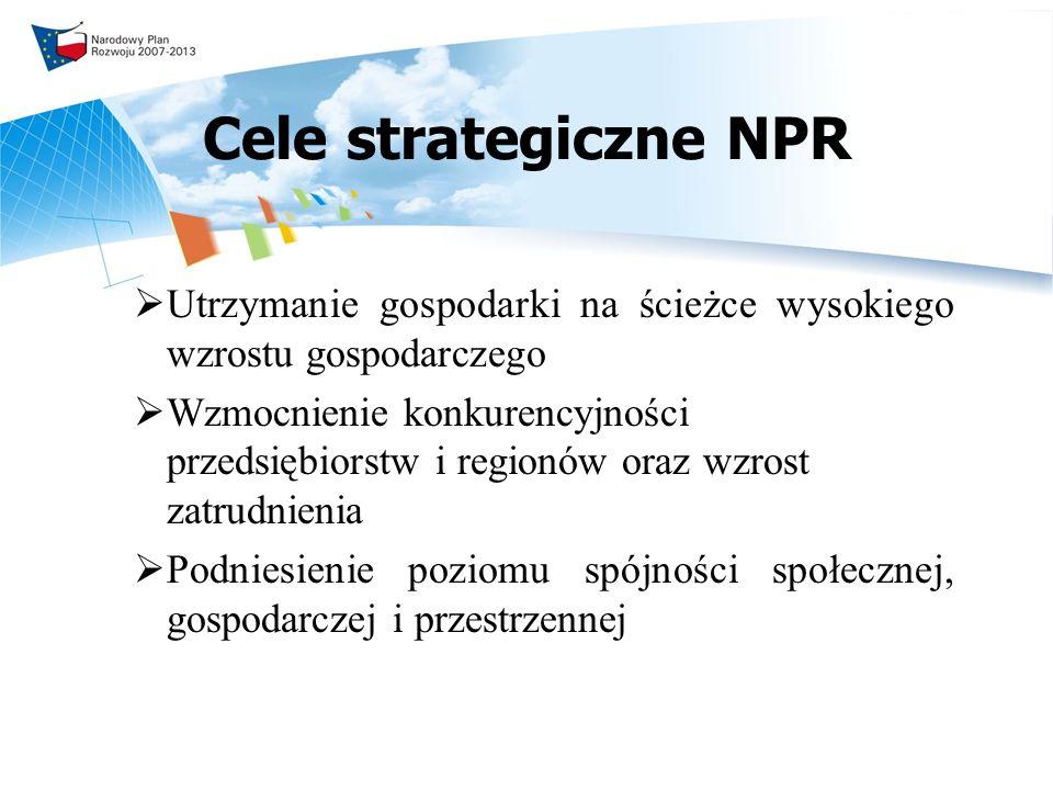 Cele strategiczne NPR Utrzymanie gospodarki na ścieżce wysokiego wzrostu gospodarczego Wzmocnienie konkurencyjności przedsiębiorstw i regionów oraz wzrost zatrudnienia Podniesienie poziomu spójności społecznej, gospodarczej i przestrzennej