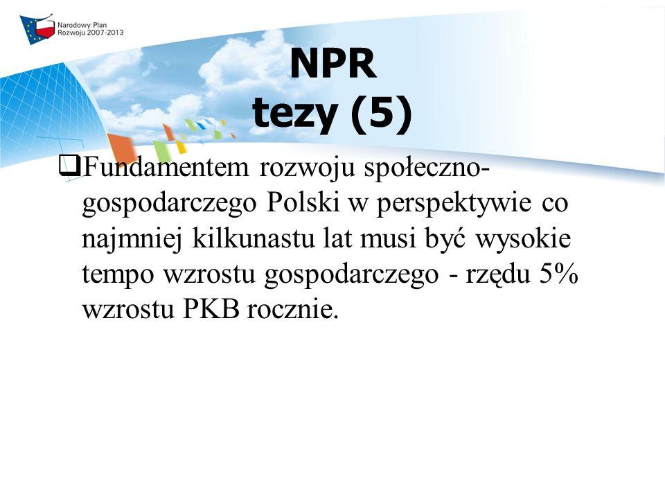 NPR tezy (5) Fundamentem rozwoju społeczno- gospodarczego Polski w perspektywie co najmniej kilkunastu lat musi być wysokie tempo wzrostu gospodarczego - rzędu 5% wzrostu PKB rocznie.