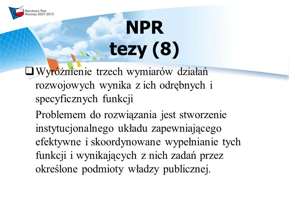 NPR tezy (8) Wyróżnienie trzech wymiarów działań rozwojowych wynika z ich odrębnych i specyficznych funkcji Problemem do rozwiązania jest stworzenie instytucjonalnego układu zapewniającego efektywne i skoordynowane wypełnianie tych funkcji i wynikających z nich zadań przez określone podmioty władzy publicznej.