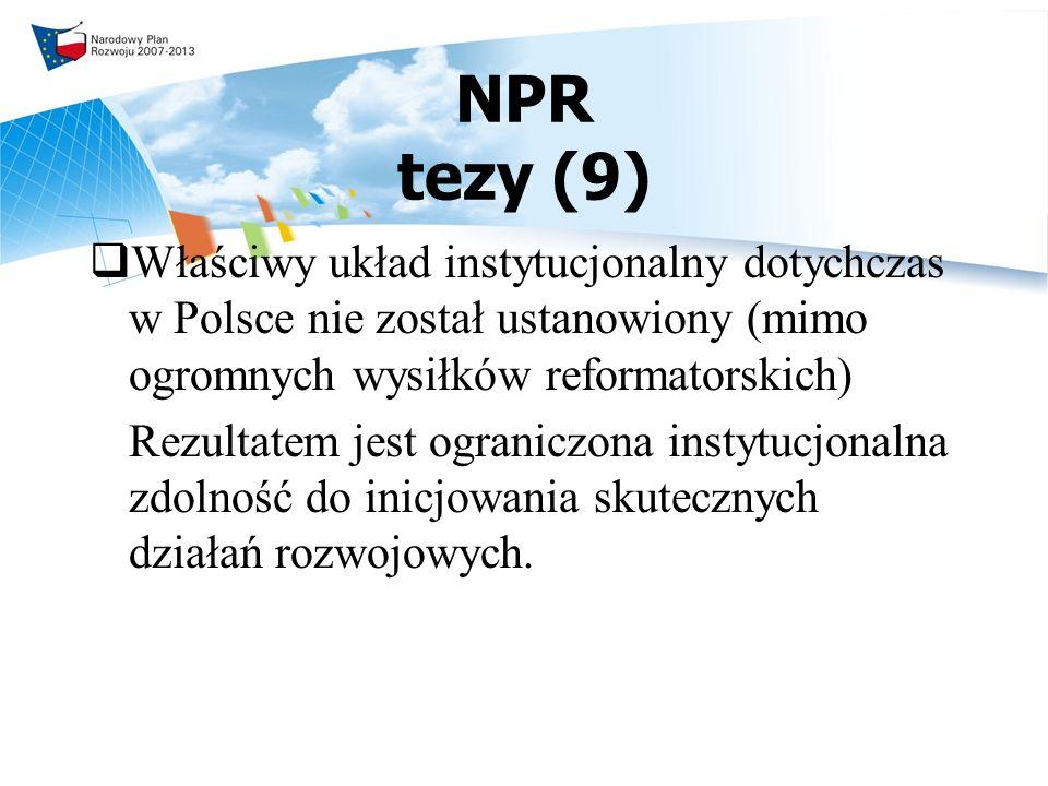 NPR tezy (9) Właściwy układ instytucjonalny dotychczas w Polsce nie został ustanowiony (mimo ogromnych wysiłków reformatorskich) Rezultatem jest ograniczona instytucjonalna zdolność do inicjowania skutecznych działań rozwojowych.