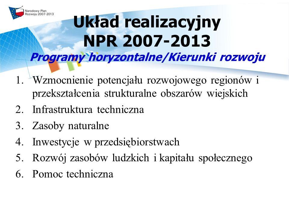 Układ realizacyjny NPR 2007-2013 Programy horyzontalne/Kierunki rozwoju 1.Wzmocnienie potencjału rozwojowego regionów i przekształcenia strukturalne obszarów wiejskich 2.Infrastruktura techniczna 3.Zasoby naturalne 4.Inwestycje w przedsiębiorstwach 5.Rozwój zasobów ludzkich i kapitału społecznego 6.Pomoc techniczna