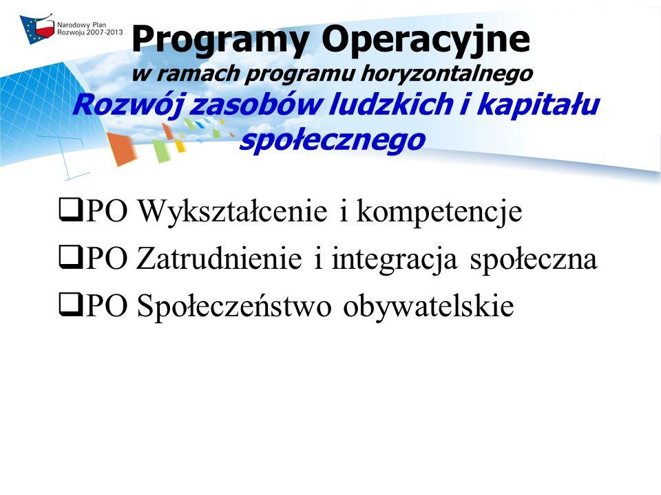 Programy Operacyjne w ramach programu horyzontalnego Rozwój zasobów ludzkich i kapitału społecznego PO Wykształcenie i kompetencje PO Zatrudnienie i integracja społeczna PO Społeczeństwo obywatelskie