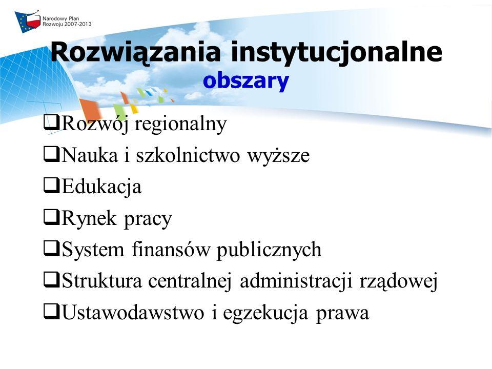 Rozwiązania instytucjonalne obszary Rozwój regionalny Nauka i szkolnictwo wyższe Edukacja Rynek pracy System finansów publicznych Struktura centralnej administracji rządowej Ustawodawstwo i egzekucja prawa