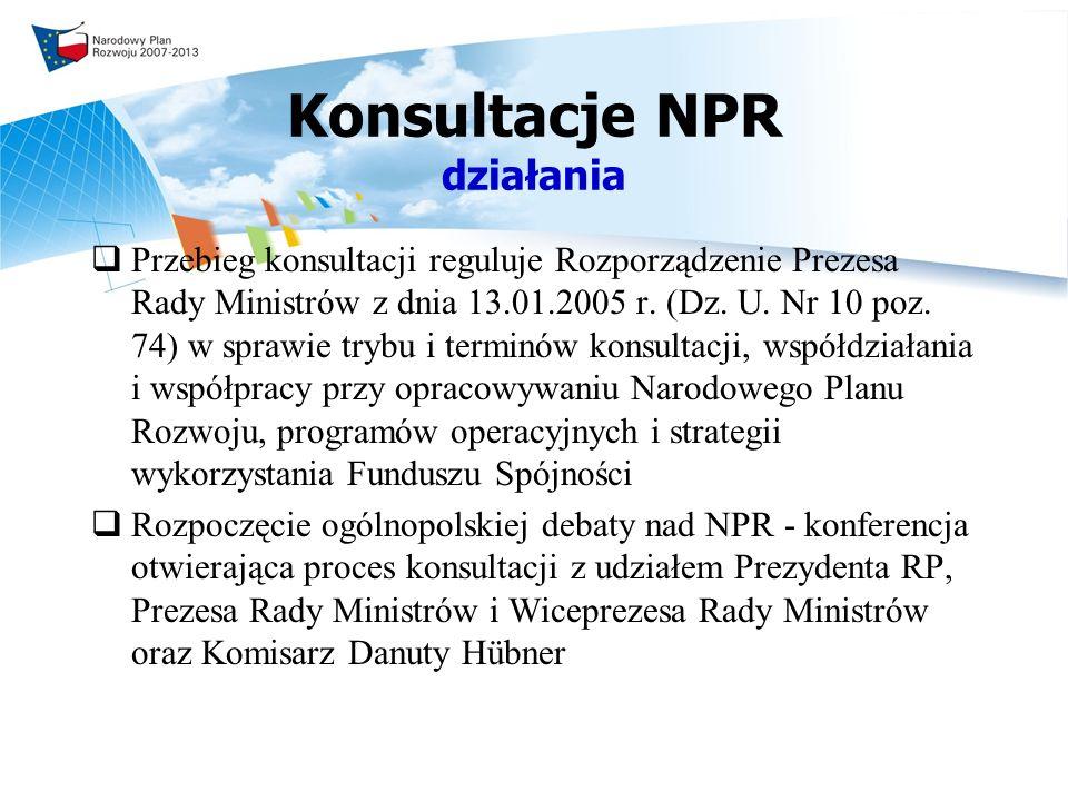 Konsultacje NPR działania Przebieg konsultacji reguluje Rozporządzenie Prezesa Rady Ministrów z dnia 13.01.2005 r.