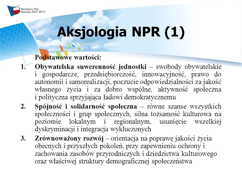 Aksjologia NPR (2) Zasady sprzyjające realizacji podstawowych wartości: 1.Uznanie wykształcenia, wiedzy, informacji i kultury za fundament społeczno-gospodarczego rozwoju 2.Pomocniczość państwa – umacnianie samorządności terytorialnej i społeczeństwa obywatelskiego, przy zachowaniu autonomii i partnerstwa w relacjach między administracją państwową oraz strukturami samorządowymi i pozarządowymi 3.Polityka prorodzinna – przyczynianie się do wyższego poziomu dzietności, gwarantująca prawidłowy rozwój dzieci i promująca partnerski model rodziny