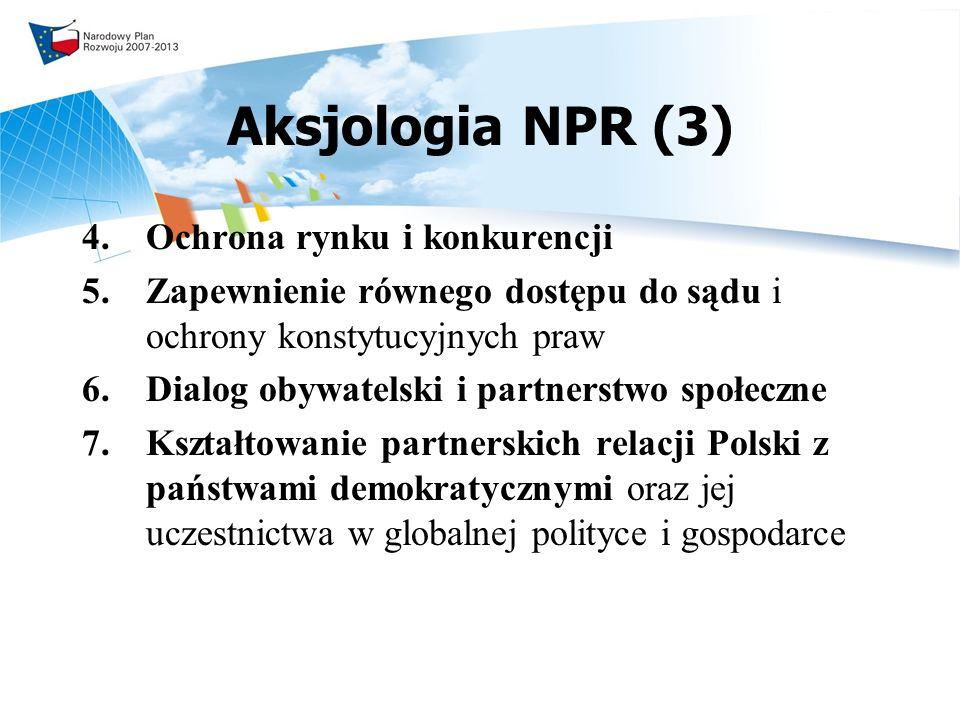 Udział środków UE i krajowych w finansowaniu programy operacyjne w ramach NSRO