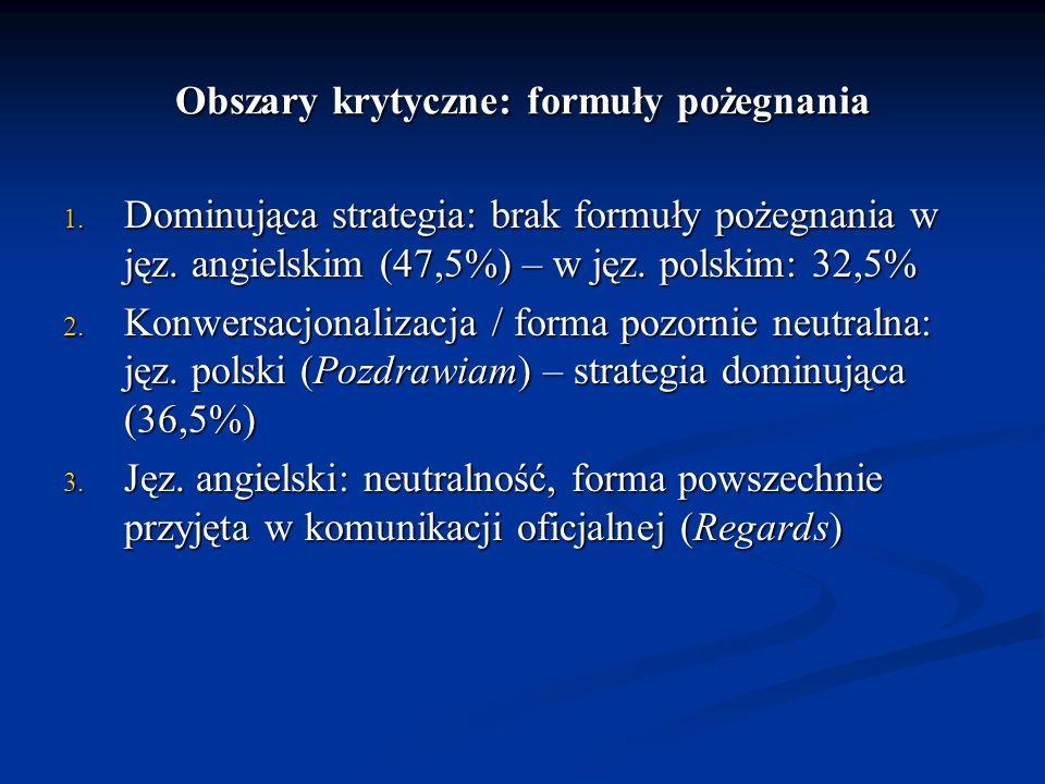 Obszary krytyczne: formuły pożegnania 1. Dominująca strategia: brak formuły pożegnania w jęz. angielskim (47,5%) – w jęz. polskim: 32,5% 2. Konwersacj