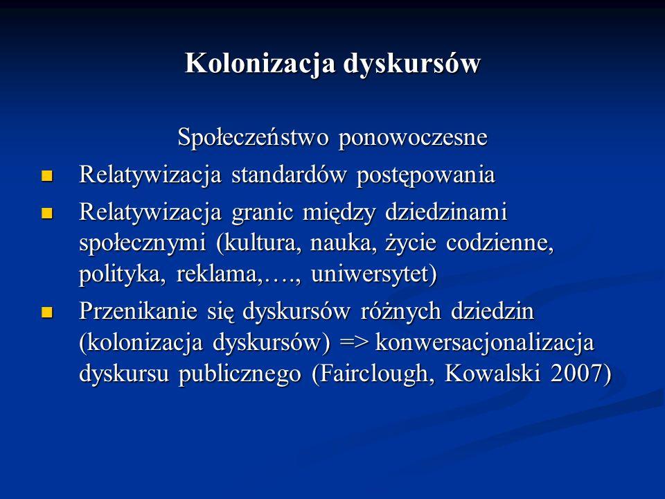 Kolonizacja dyskursów Społeczeństwo ponowoczesne Relatywizacja standardów postępowania Relatywizacja standardów postępowania Relatywizacja granic międ