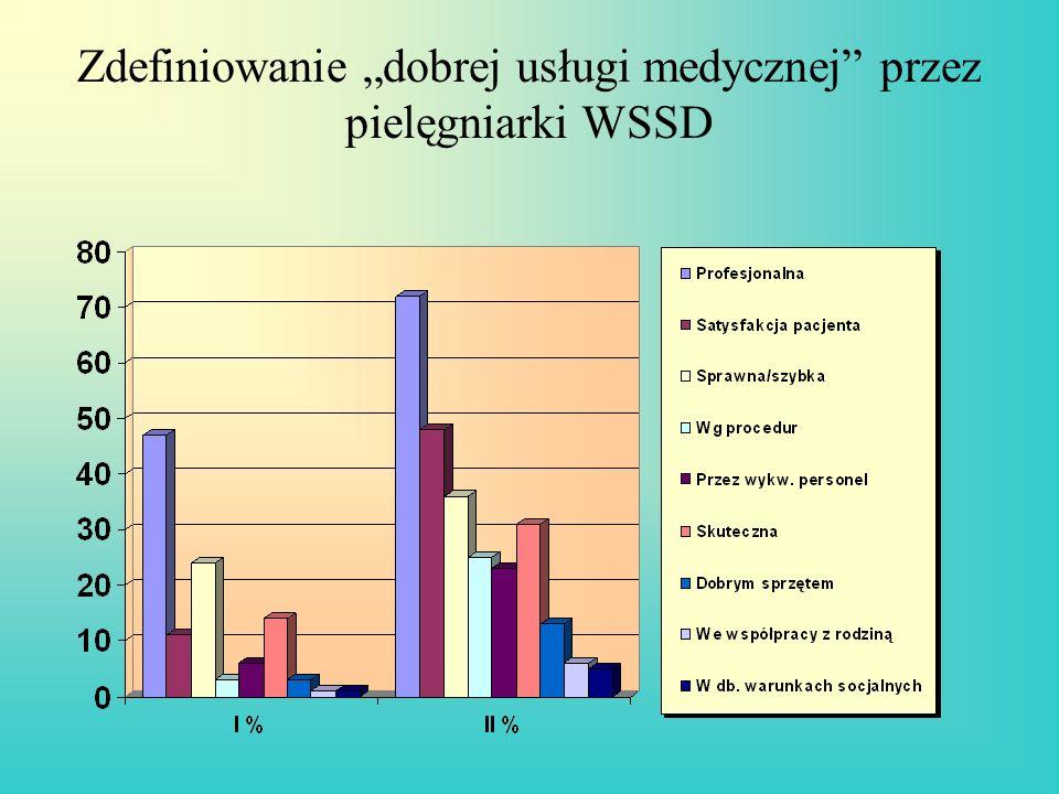 Zdefiniowanie dobrej usługi medycznej przez pielęgniarki WSSD