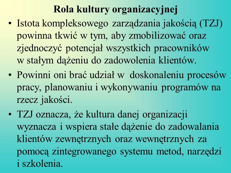 Rola kultury organizacyjnej Istota kompleksowego zarządzania jakością (TZJ) powinna tkwić w tym, aby zmobilizować oraz zjednoczyć potencjał wszystkich