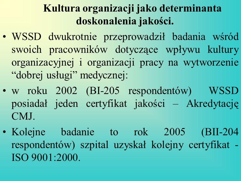 Kultura organizacji jako determinanta doskonalenia jakości. WSSD dwukrotnie przeprowadził badania wśród swoich pracowników dotyczące wpływu kultury or