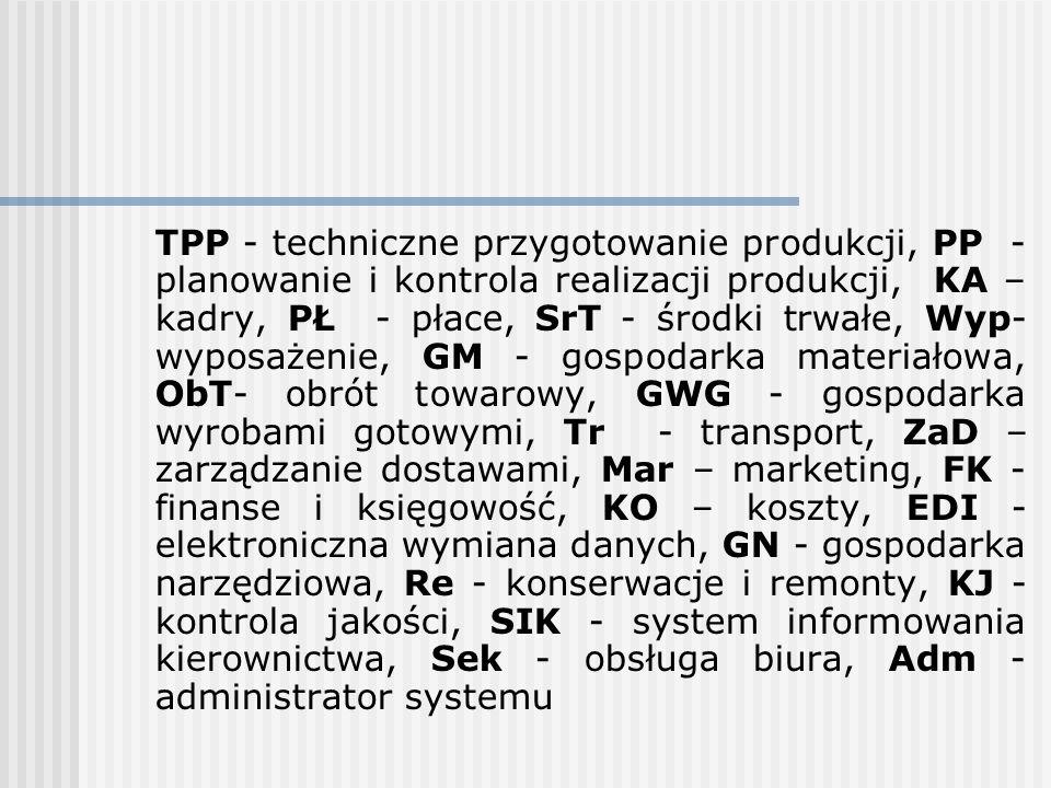 TPP - techniczne przygotowanie produkcji, PP - planowanie i kontrola realizacji produkcji, KA – kadry, PŁ - płace, SrT - środki trwałe, Wyp- wyposażen