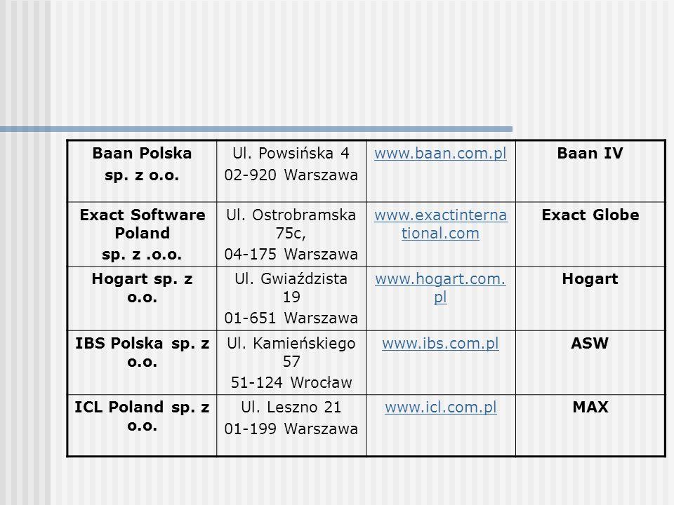 Baan Polska sp. z o.o. Ul. Powsińska 4 02-920 Warszawa www.baan.com.plBaan IV Exact Software Poland sp. z.o.o. Ul. Ostrobramska 75c, 04-175 Warszawa w