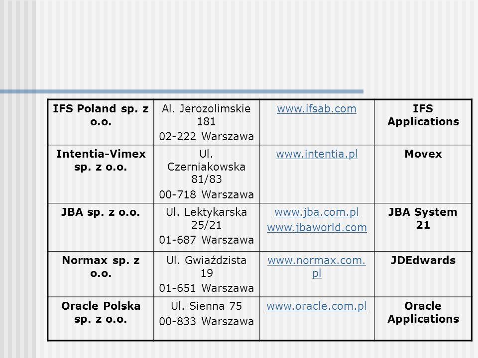 IFS Poland sp. z o.o. Al. Jerozolimskie 181 02-222 Warszawa www.ifsab.comIFS Applications Intentia-Vimex sp. z o.o. Ul. Czerniakowska 81/83 00-718 War