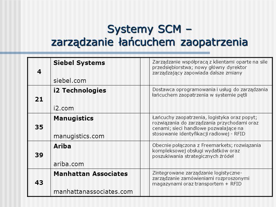 Systemy SCM – zarządzanie łańcuchem zaopatrzenia 4 Siebel Systems siebel.com Zarządzanie współpracą z klientami oparte na sile przedsiębiorstwa; nowy