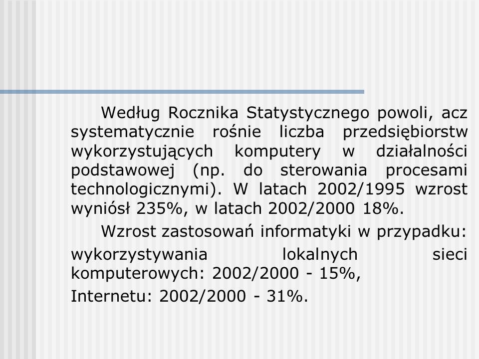 Według raportu Computerworld Top200 z 2004 roku, polski rynek informatyczny jest znacznie mniejszy od rynków dotychczasowych krajów UE (np.