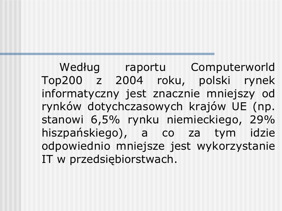 Według raportu Computerworld Top200 z 2004 roku, polski rynek informatyczny jest znacznie mniejszy od rynków dotychczasowych krajów UE (np. stanowi 6,