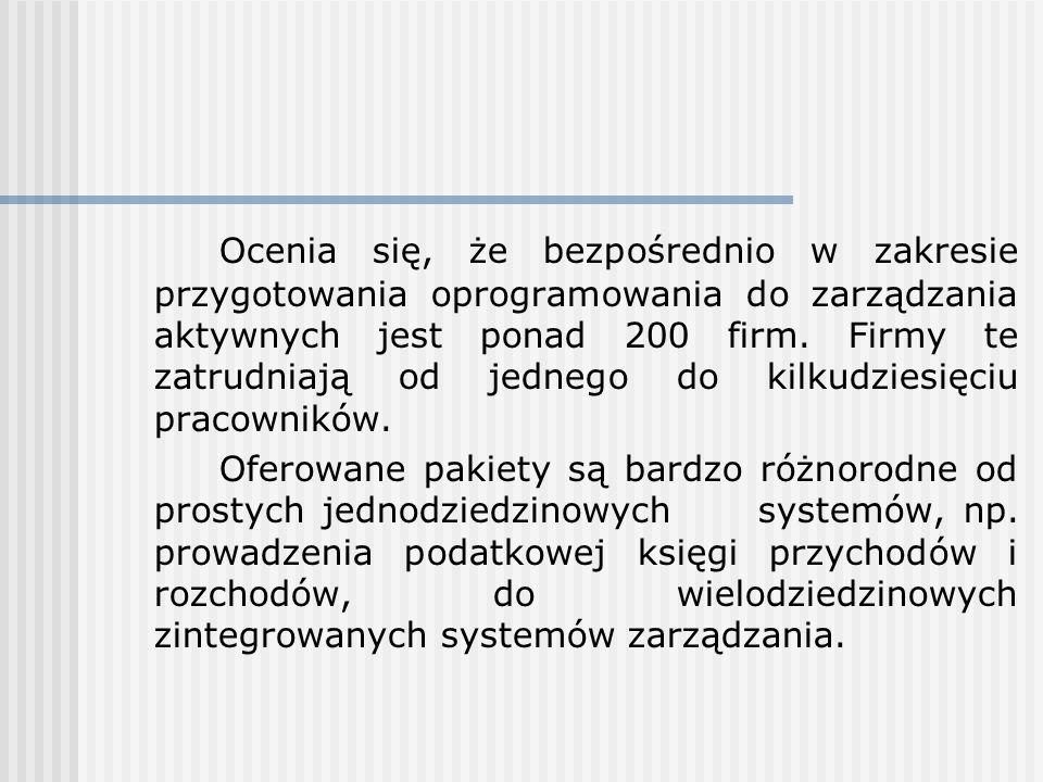 W ramach prowadzonych w Instytucie Organizacji i Zarządzania Politechniki Wrocławskiej badań zarejestrowano 183 pakiety wielodziedzinowe.
