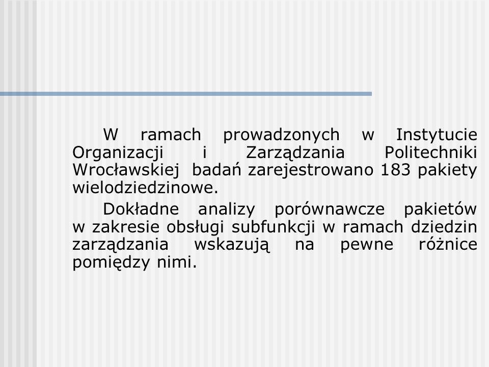 W ramach prowadzonych w Instytucie Organizacji i Zarządzania Politechniki Wrocławskiej badań zarejestrowano 183 pakiety wielodziedzinowe. Dokładne ana