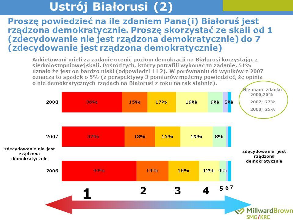 Proszę powiedzieć na ile zdaniem Pana(i) Polska jest rządzona demokratycznie.