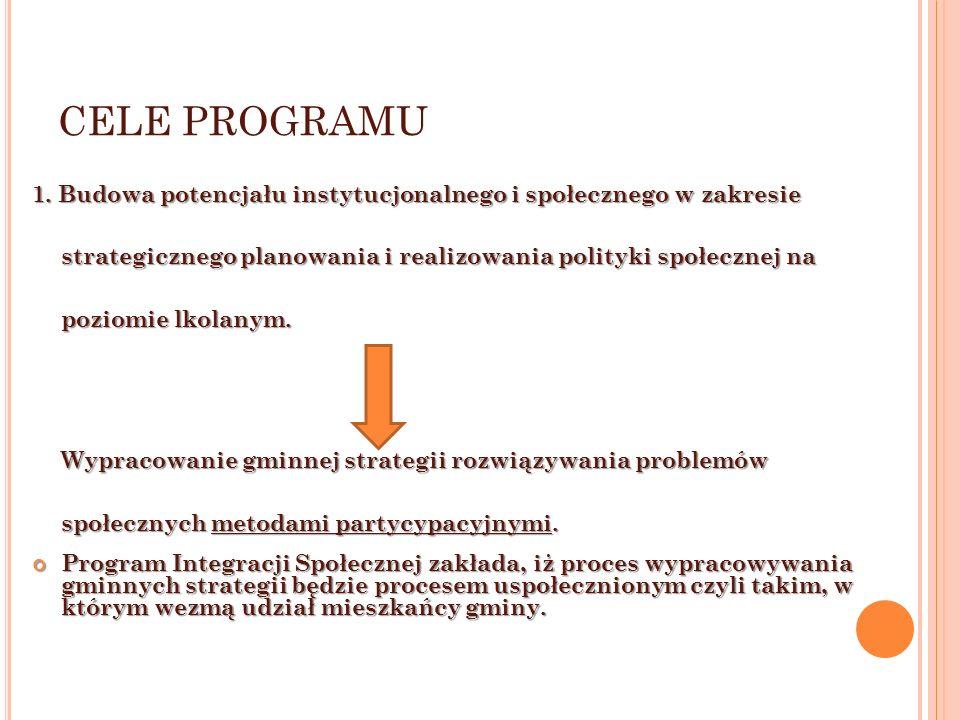 CELE PROGRAMU 2.