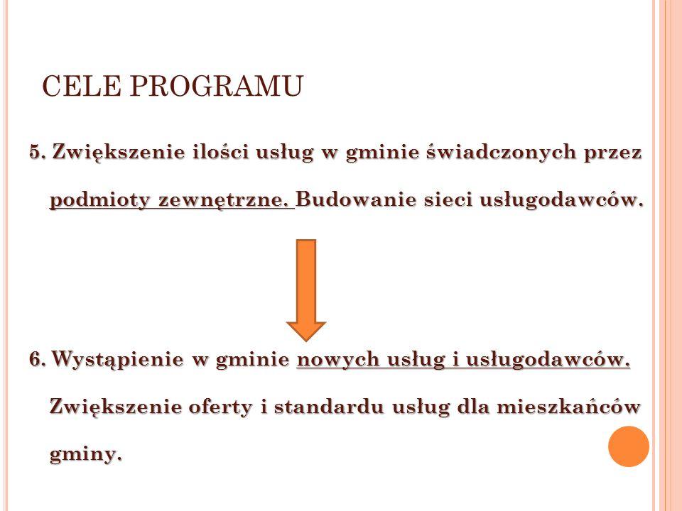 CELE PROGRAMU 5. Zwiększenie ilości usług w gminie świadczonych przez podmioty zewnętrzne.