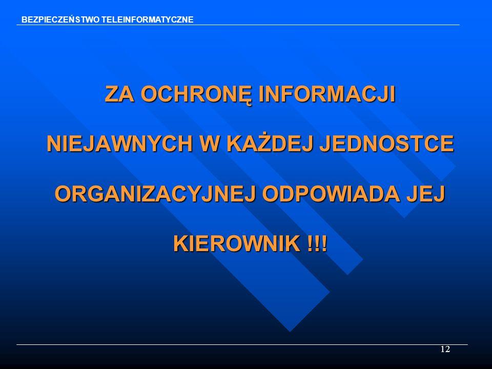 12 ZA OCHRONĘ INFORMACJI NIEJAWNYCH W KAŻDEJ JEDNOSTCE ORGANIZACYJNEJ ODPOWIADA JEJ KIEROWNIK !!! BEZPIECZEŃSTWO TELEINFORMATYCZNE