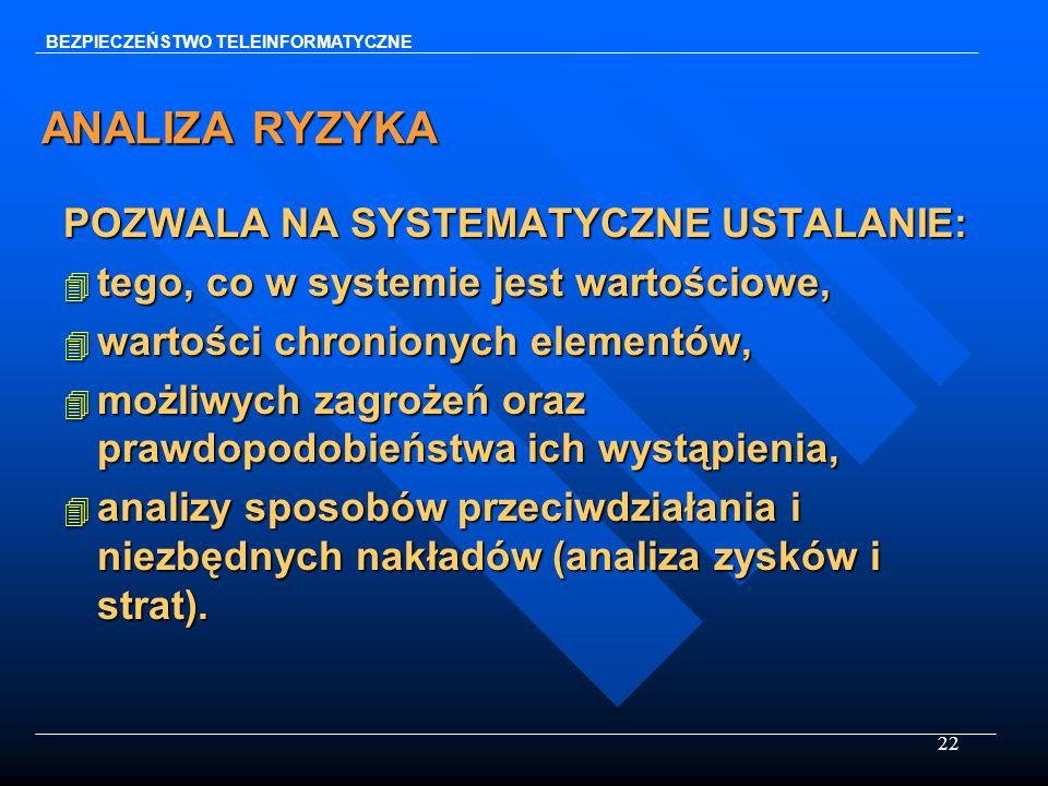 22 ANALIZA RYZYKA POZWALA NA SYSTEMATYCZNE USTALANIE: 4 tego, co w systemie jest wartościowe, 4 wartości chronionych elementów, 4 możliwych zagrożeń o