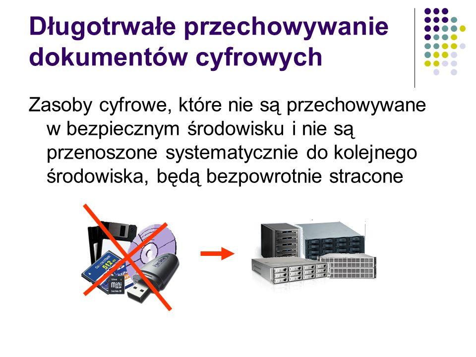 Długotrwałe przechowywanie dokumentów cyfrowych Zasoby cyfrowe, które nie są przechowywane w bezpiecznym środowisku i nie są przenoszone systematyczni