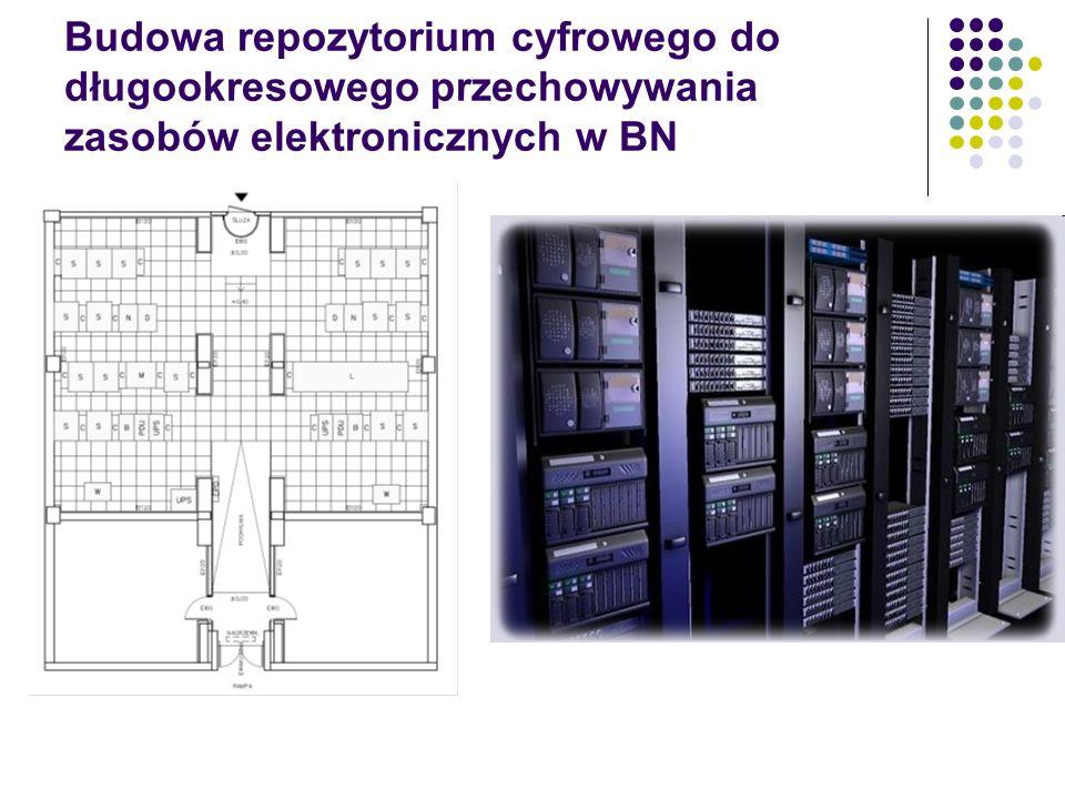 Budowa repozytorium cyfrowego do długookresowego przechowywania zasobów elektronicznych w BN