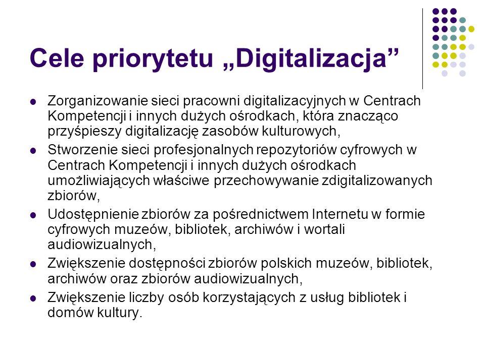 Cele priorytetu Digitalizacja Zorganizowanie sieci pracowni digitalizacyjnych w Centrach Kompetencji i innych dużych ośrodkach, która znacząco przyśpi